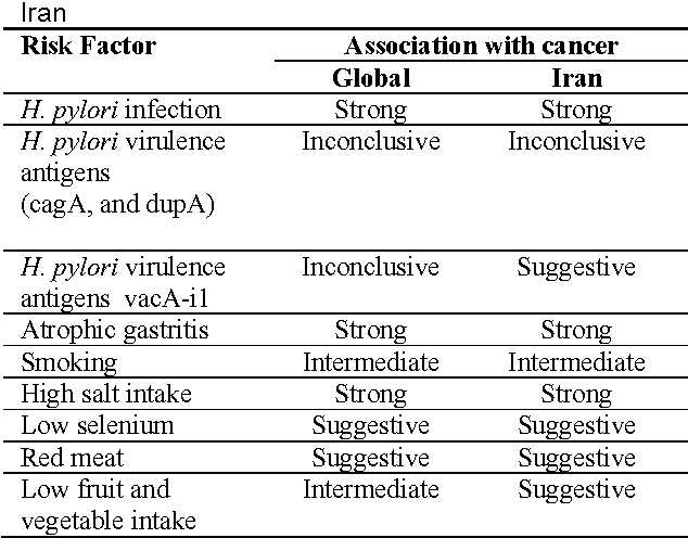 Can Gastric | Hypoglycemia | Stomach