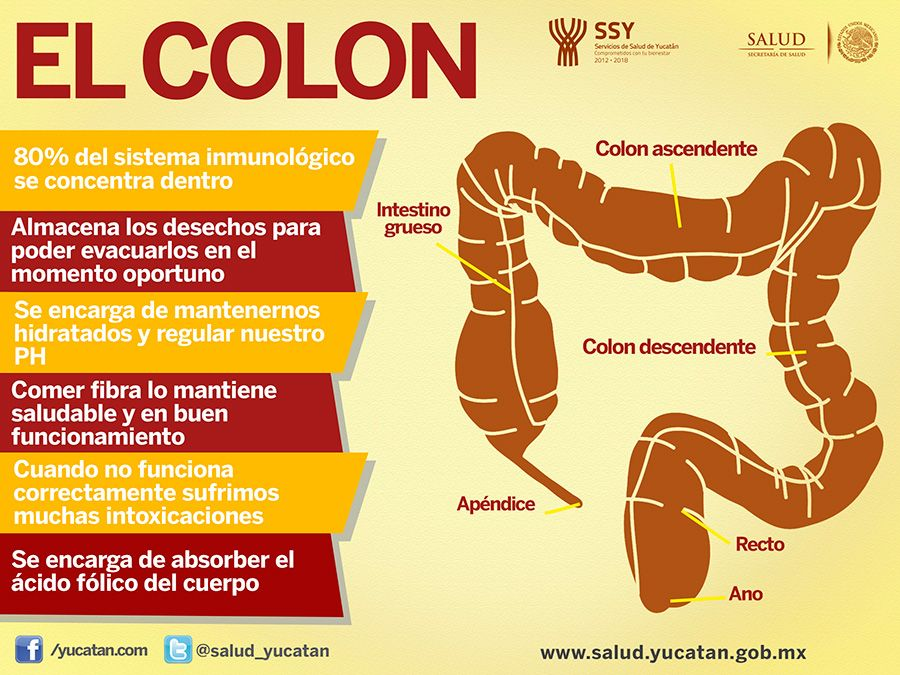 cancer de colon y emociones
