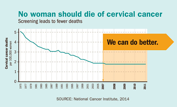 hpv vaccine national cancer institute cancer intestinal bacteria
