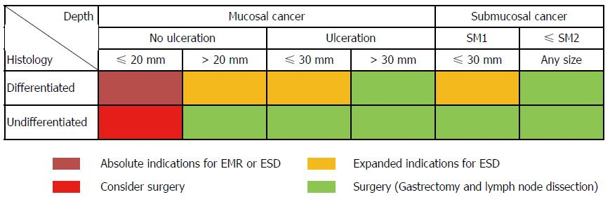 hpv testing for primary cervical cancer screening a health technology assessment
