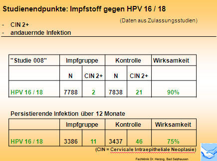 hpv impfung bei infektion is schistosomiasis a zoonotic disease