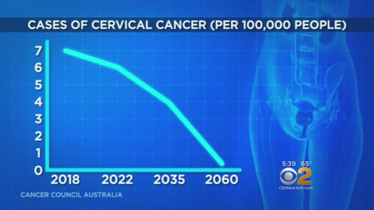hpv vaccine cancer council hpv wart recurrence