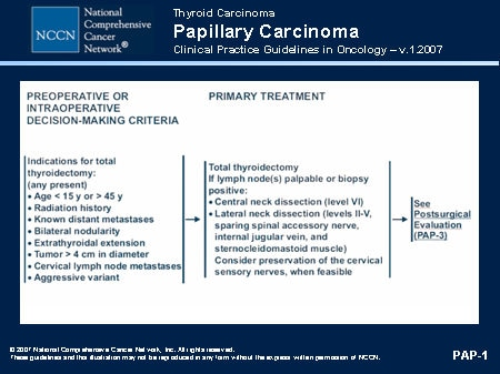 papillary thyroid cancer guidelines tratament medicamentos oxiuri adulti